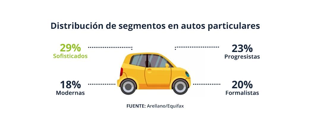 Autos-Arellano-Equifax