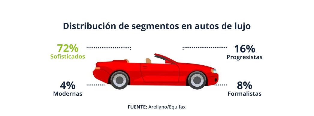 Autos-Arellano-Equifax-2